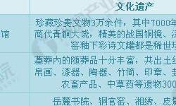 """长沙""""申都""""成功,文化创意产业园将迎新一轮加速"""