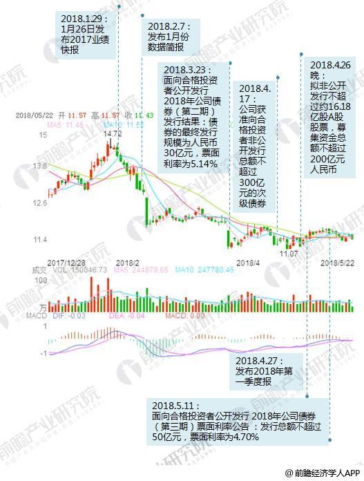 海通证券9