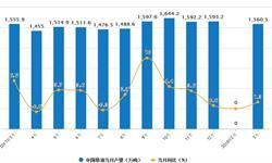 3月柴油累计<em>产量</em>达到4515.1万吨 累计增长2%