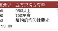 2017年中国电子铝箔行业供需情况及竞争格局分析 行业高度集中【组图】