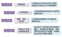 十张图带你看清瀚叶股份2017年报看点 花38亿买981个微信公众号价值待市场认定