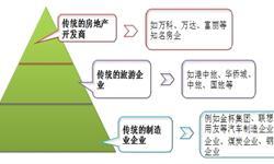 2018年中国<em>旅游地产</em>行业投资开发模式分析 华侨城模式成典范【组图】