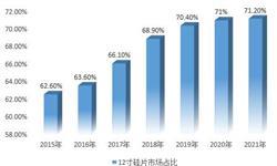 2018年全球及中国半导体硅片行业供需现状及竞争分析 外资企业占据主导【组图】