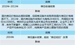2018年棉纺织行业发展现状分析 纺织品结构有待合理调整【组图】