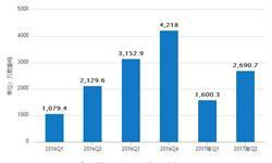 4月份<em>船舶</em>出口量2310艘 同比减少15.9%