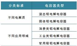 2017年中国铝电解电容器行业技术现状分析 行业技术活跃度高【组图】