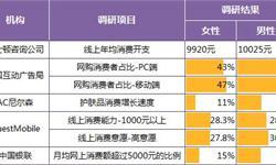 """蔡徐坤领衔化妆品代言""""男色时代"""" 十张图带你解读""""他""""经济的背后市场"""