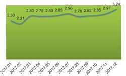 煤炭需求增加价格上涨 2018煤炭行业发展现状与趋势分析【组图】