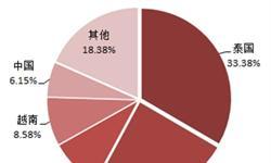 2017年中国天然橡胶产销现状分析 自给率严重不足【组图】