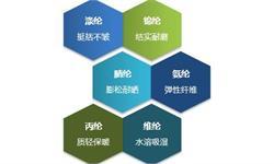 2018年中国合成纤维行业发展现状分析 产量实现增长【组图】