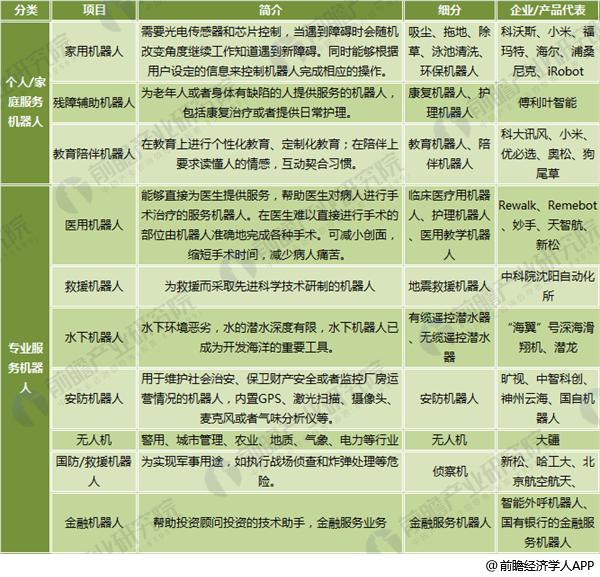 中国服务机器人4