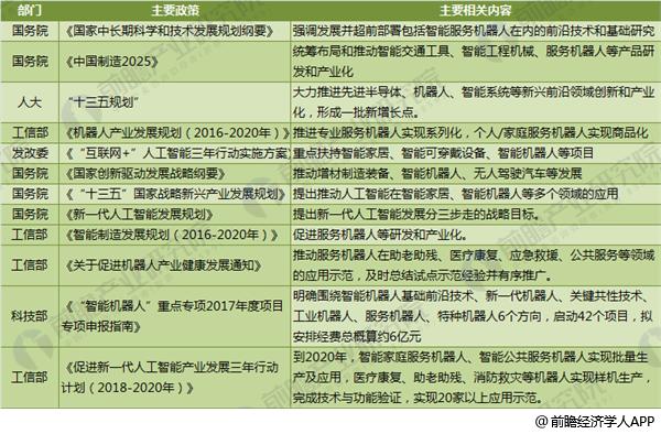 中国服务机器人5