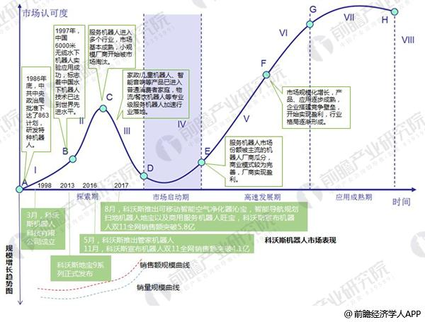 中国服务机器人3