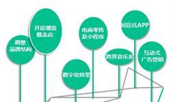 十张图带你看清屈臣氏改革转型 商品、品牌、营销是关键