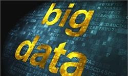 食品安全大数据行业趋势预测 市场规模将达35亿