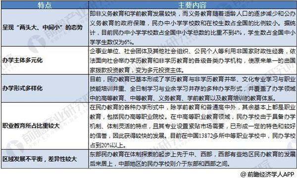 民办教育4
