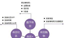 2018年中国<em>博物馆</em>发展现状与趋势分析 互联网+<em>博物馆</em>成为风口!