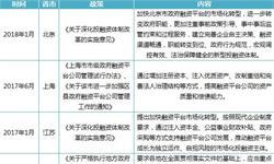 2018年地方政府投融资平台对比分析 北京市政府平台风险性较低,重庆市需控制融资风险【组图】