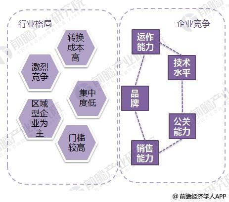 医疗信息化5