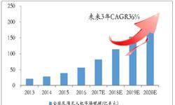 无人机<em>市场需求</em>逐渐提升 预计2018年市场规模突破百亿大关