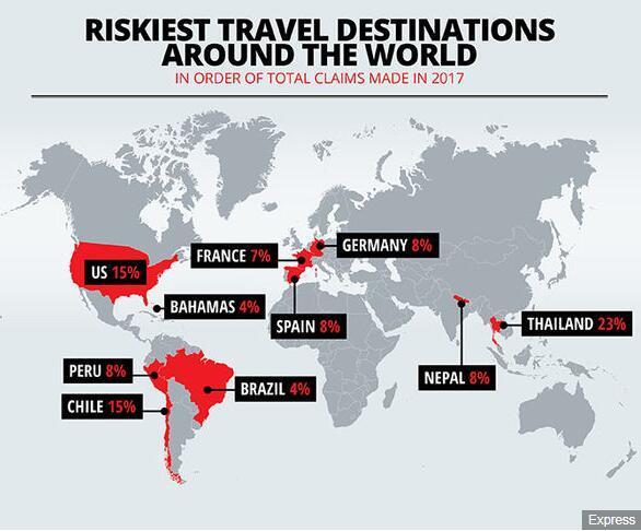 最危险旅游国家