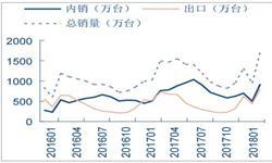 5月份<em>空调</em>累计产量为9025.4万台 累计增长16.1%