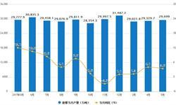 5月份<em>原煤</em>累计产量139829万吨 同比增长4%
