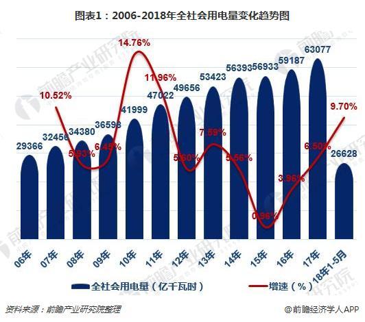 2018年中国的人口数据_2018上半年消费榜全国各省数据及排名哪个地方的人能花