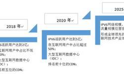 一文带你了解IPV6+物联网行业现状及困境