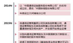 十张图让你看清中国铁塔招股说明书亮点与业绩情况 三大通信运营商结成大股东与大客户