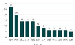 2018年中国众创空间行业竞争格局分析  广东省表现最为亮眼