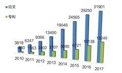 2018年全球石墨烯产业发展现状分析 各国踊跃布局