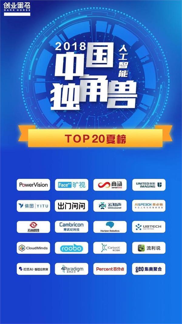 中国独角兽企业夏榜发布 臻迪(PowerVision)榜上有名表现亮眼