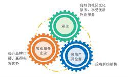 2018年中国物业服务行业发展潜力分析 三大因素持续推动【组图】