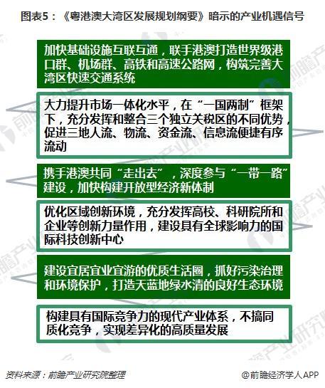 图表5:《粤港澳大湾区发展规划纲要》暗示的产业机遇信号