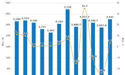 1-5月稀土累计出口量20769.8吨 累计减少5.3%