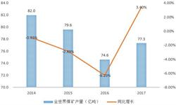 2017年世界煤炭行业发展现状分析,产销均呈现增长趋势【组图】