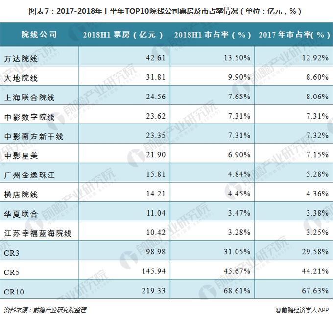 https://img3.qianzhan.com/news/201807/23/20180723-005312bf62c26afd.jpg