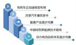2018年<em>新能源</em>汽车五大发展趋势分析 行业还需中国特色<em>新能源</em>技术路线