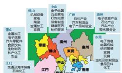 粤港澳大湾区产业前瞻之产业综述:9+2产业布局及产业发展机会