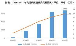 2018年中国碳排放市场交易前景分析 长期我国碳交易规模将超万亿【组图】