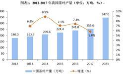 2018年茶具行业发展现状及前景分析 市场规模有望超过200亿元