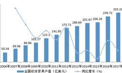 中国软体家具发展迅速 超越美国成全球第一大软体家具生产国
