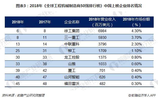 2018世界人口排行榜_2018中国首富十大排名中国最有钱的人排行榜