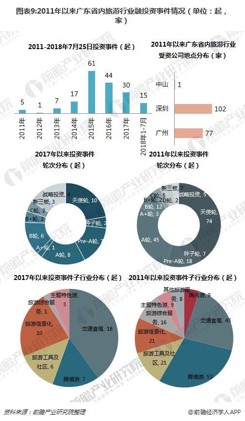 粤港澳大湾区产业前瞻之旅游业:粤港澳