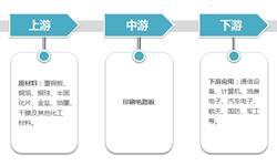 2018年PCB行业产业链分析 下游应用范围广泛【组图】