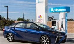 燃料电池获得明确发展方向 市场空间正不断扩大