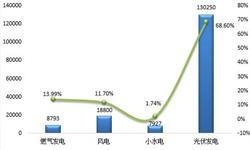 2018年中国分布式能源行业发展现状分析 气风水光发展速度各异,分布式能源市场广阔