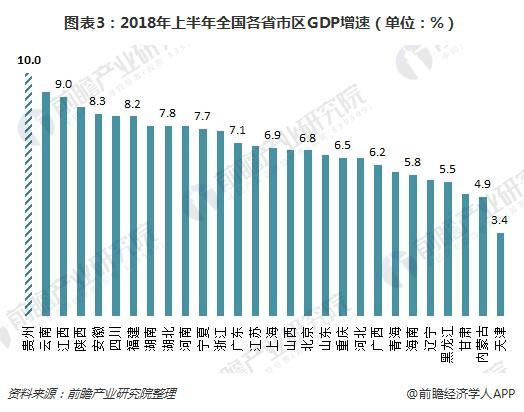 1978年全国gdp_5个GDP登过全国榜首的省份:除了广东,你能说全其他四个吗?