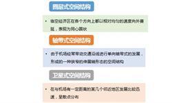 <em>临空</em><em>经济</em>上升为国家战略 逐渐成为城市发展引擎